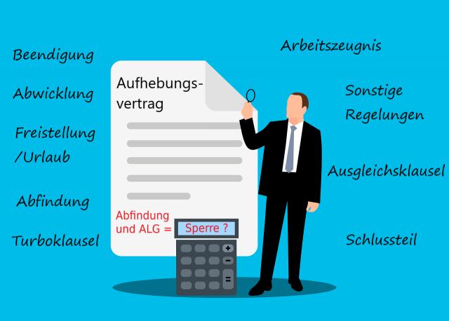 Aufhebungsvertrag-Abfindung-Arbeitsrecht